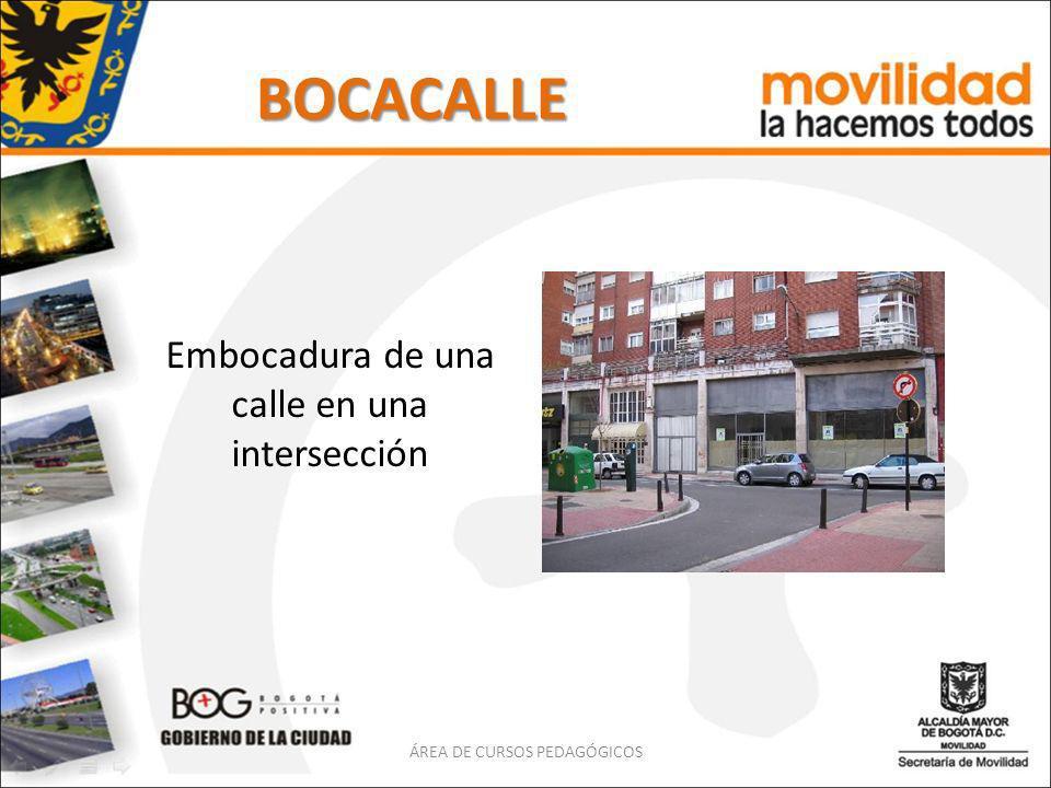 BOCACALLE Embocadura de una calle en una intersección