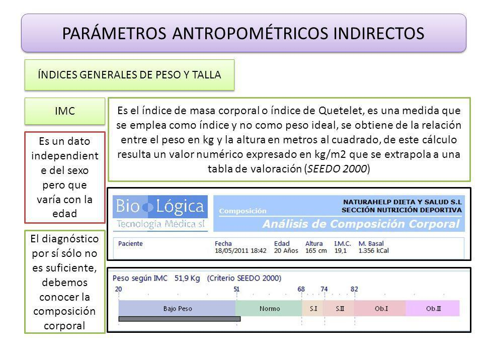 PARÁMETROS ANTROPOMÉTRICOS INDIRECTOS