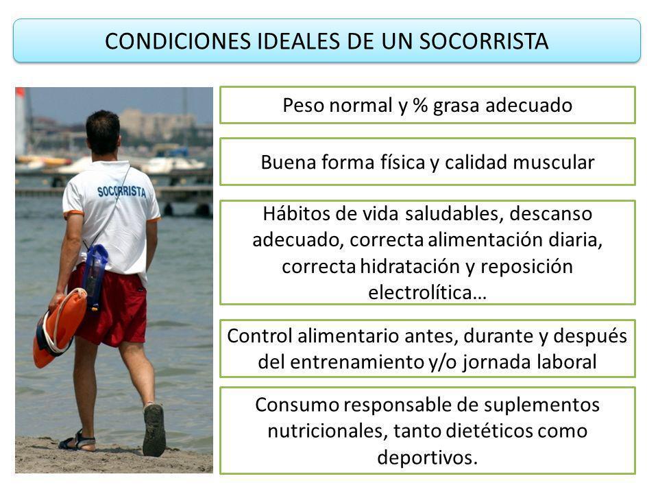 CONDICIONES IDEALES DE UN SOCORRISTA