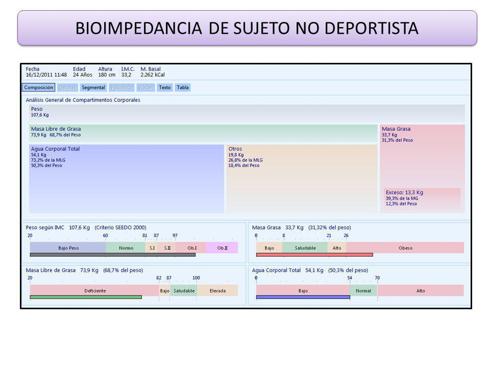 BIOIMPEDANCIA DE SUJETO NO DEPORTISTA