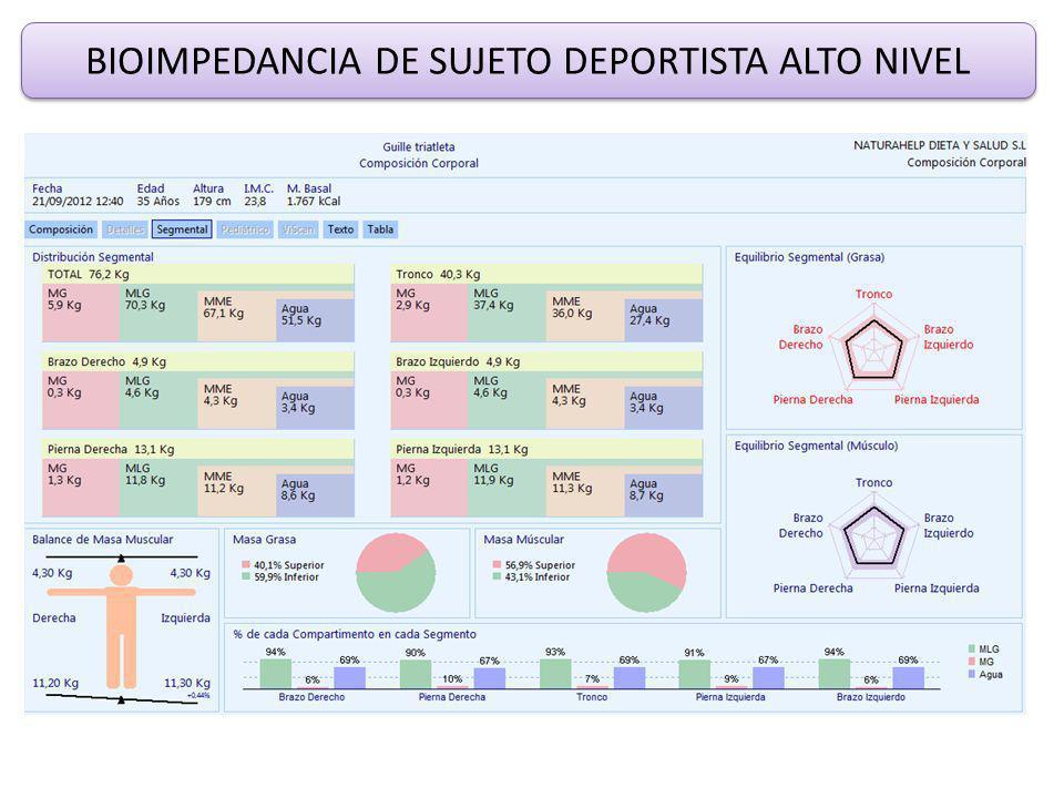 BIOIMPEDANCIA DE SUJETO DEPORTISTA ALTO NIVEL