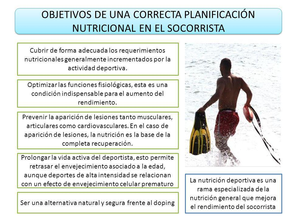 OBJETIVOS DE UNA CORRECTA PLANIFICACIÓN NUTRICIONAL EN EL SOCORRISTA