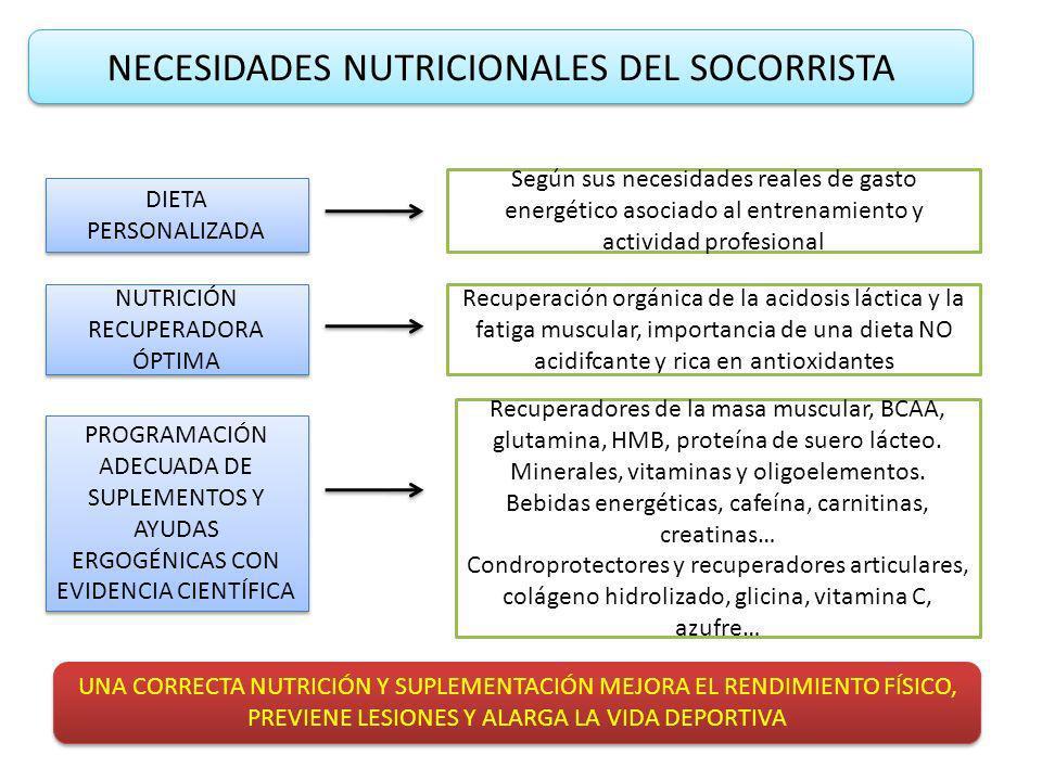 NECESIDADES NUTRICIONALES DEL SOCORRISTA