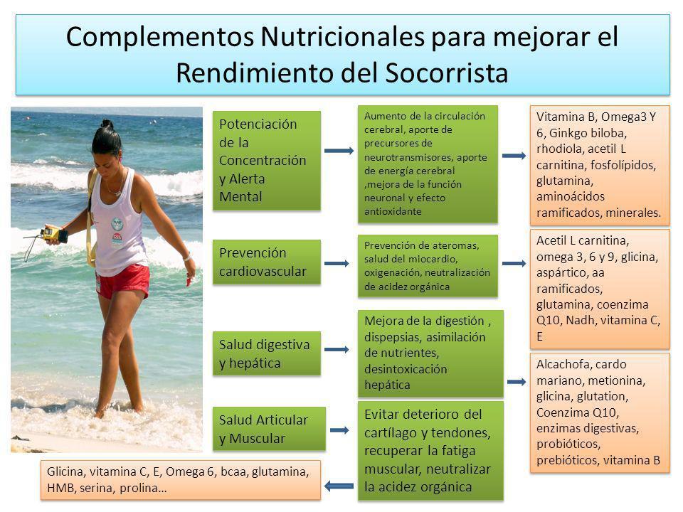 Complementos Nutricionales para mejorar el Rendimiento del Socorrista