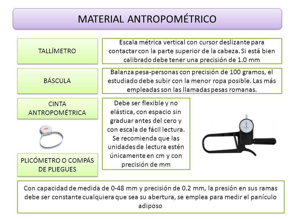 MATERIAL ANTROPOMÉTRICO