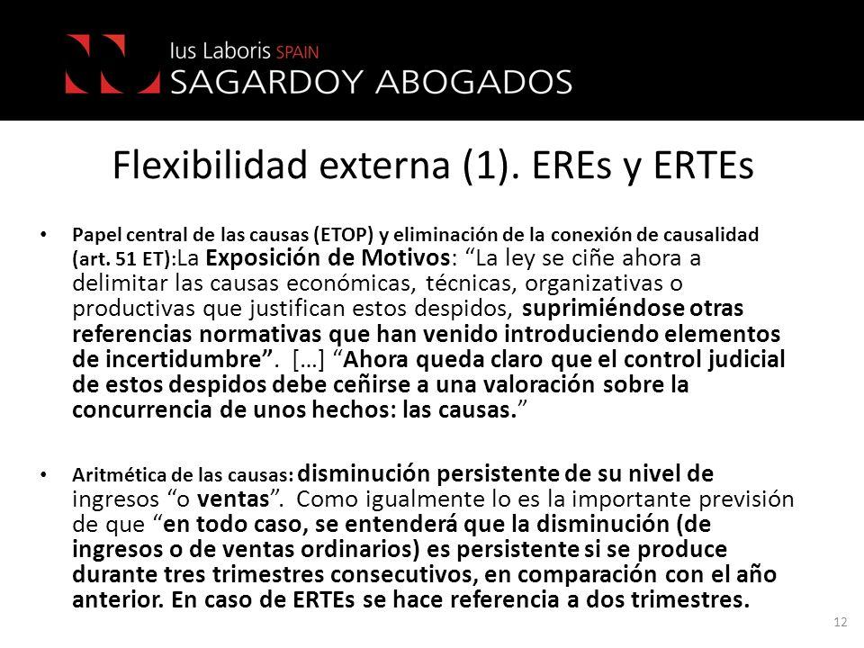 Flexibilidad externa (1). EREs y ERTEs
