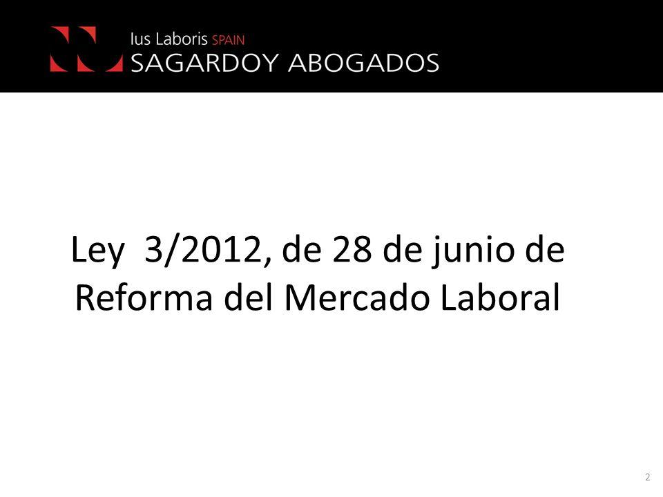 Ley 3/2012, de 28 de junio de Reforma del Mercado Laboral