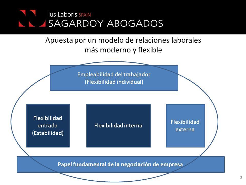 Apuesta por un modelo de relaciones laborales más moderno y flexible