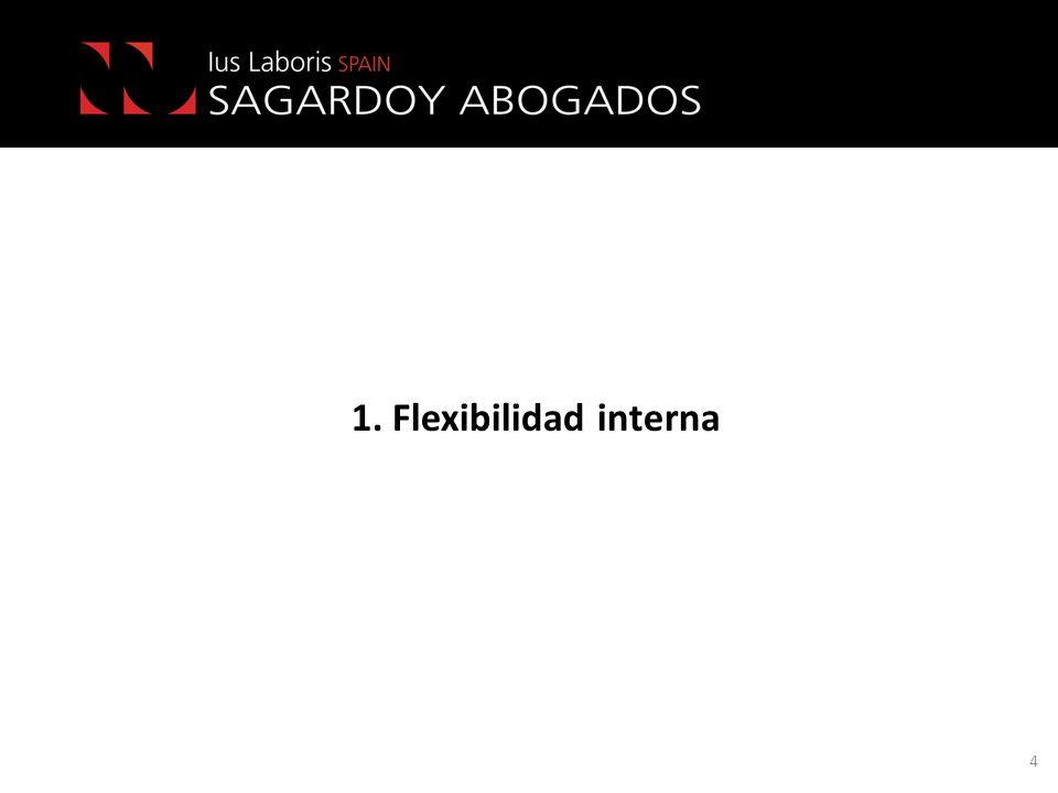 1. Flexibilidad interna
