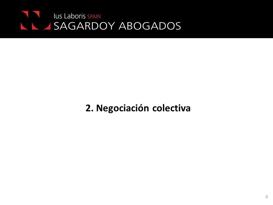 2. Negociación colectiva