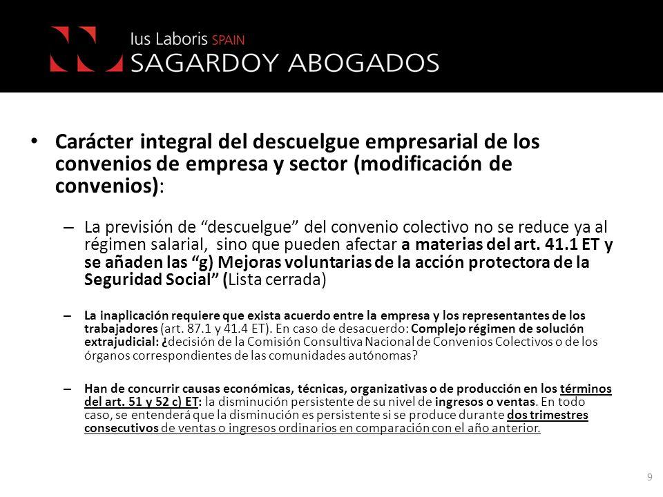 Carácter integral del descuelgue empresarial de los convenios de empresa y sector (modificación de convenios):