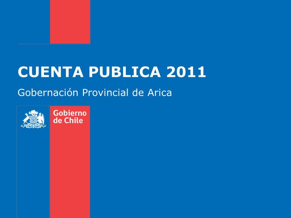 Gobernación Provincial de Arica