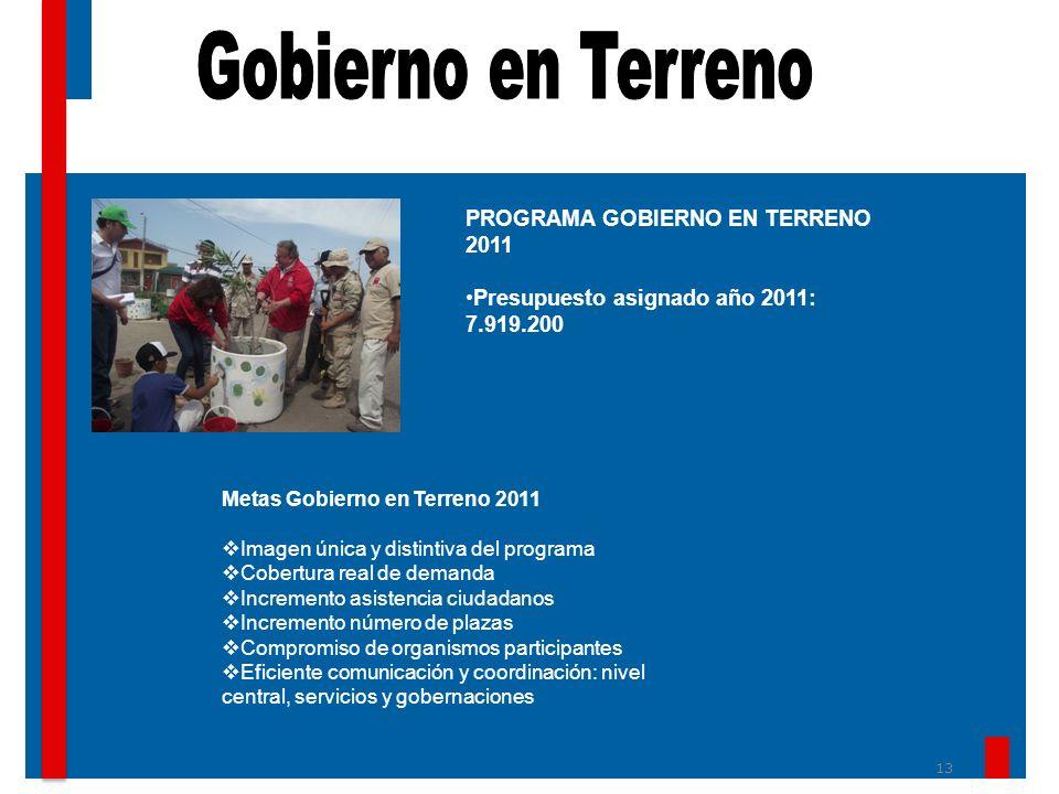 Gobierno en Terreno PROGRAMA GOBIERNO EN TERRENO 2011
