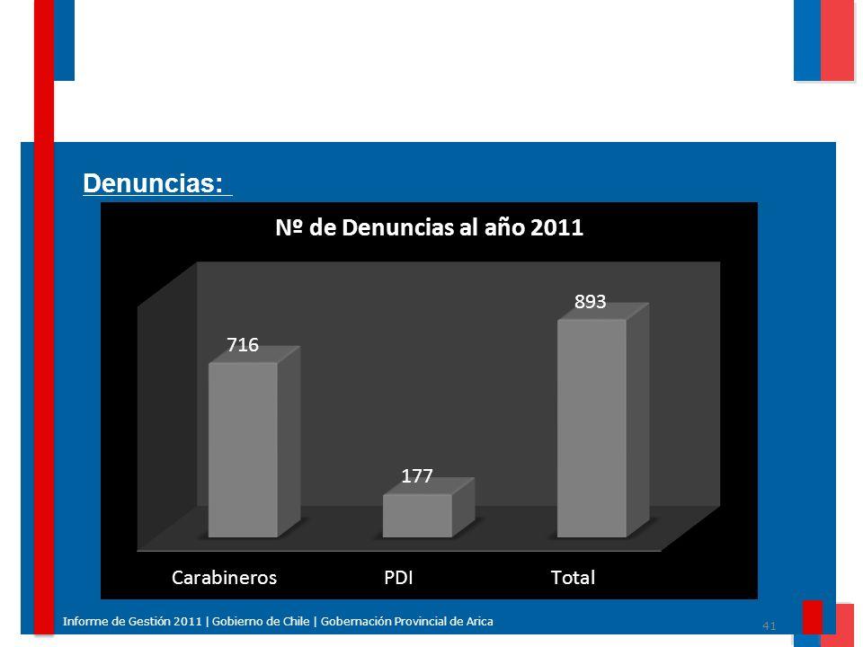 Denuncias: Informe de Gestión 2011 | Gobierno de Chile | Gobernación Provincial de Arica