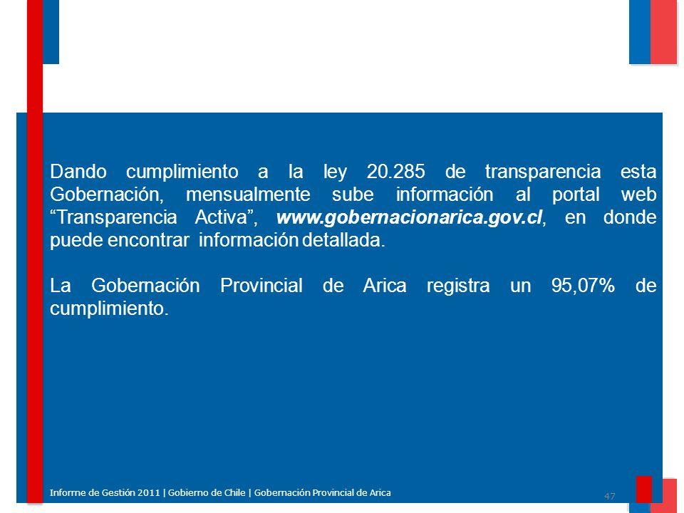 La Gobernación Provincial de Arica registra un 95,07% de cumplimiento.