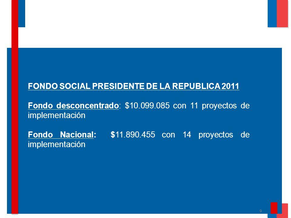 FONDO SOCIAL PRESIDENTE DE LA REPUBLICA 2011