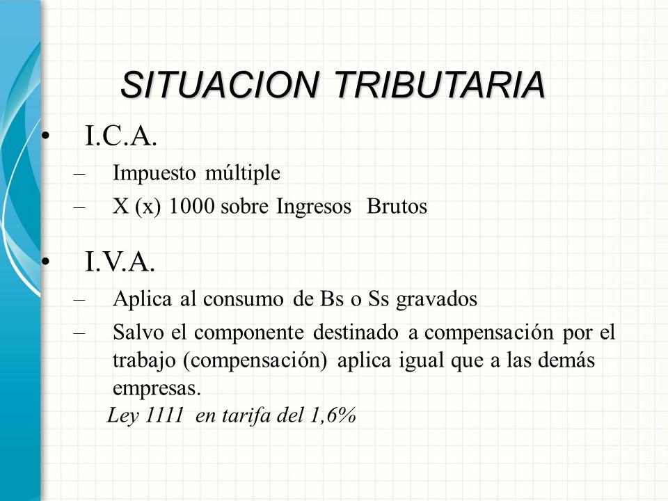 SITUACION TRIBUTARIA I.C.A. I.V.A. Impuesto múltiple