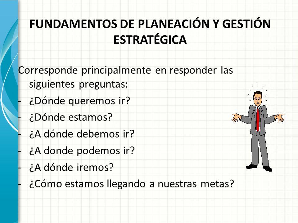 FUNDAMENTOS DE PLANEACIÓN Y GESTIÓN ESTRATÉGICA