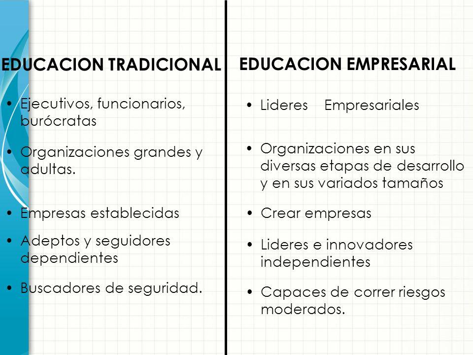 EDUCACION TRADICIONAL EDUCACION EMPRESARIAL