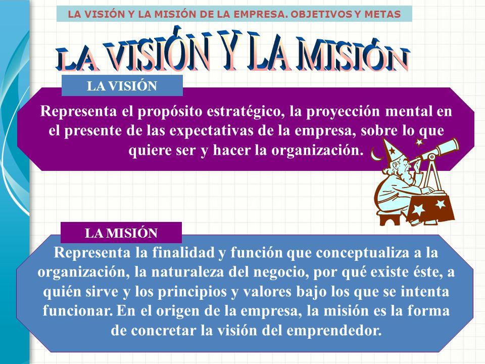 LA VISIÓN Y LA MISIÓN DE LA EMPRESA. OBJETIVOS Y METAS