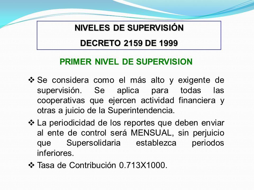 NIVELES DE SUPERVISIÓN PRIMER NIVEL DE SUPERVISION