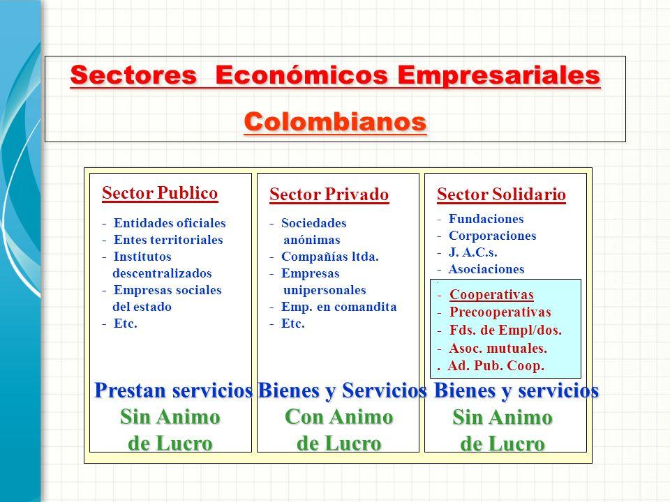 Sectores Económicos Empresariales