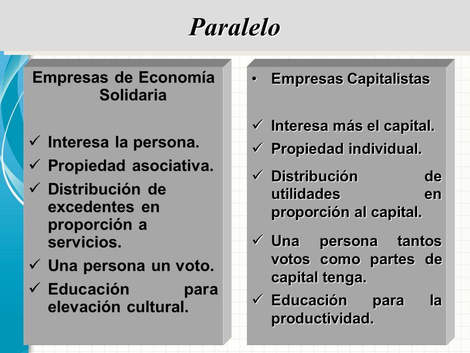 Empresas de Economía Solidaria