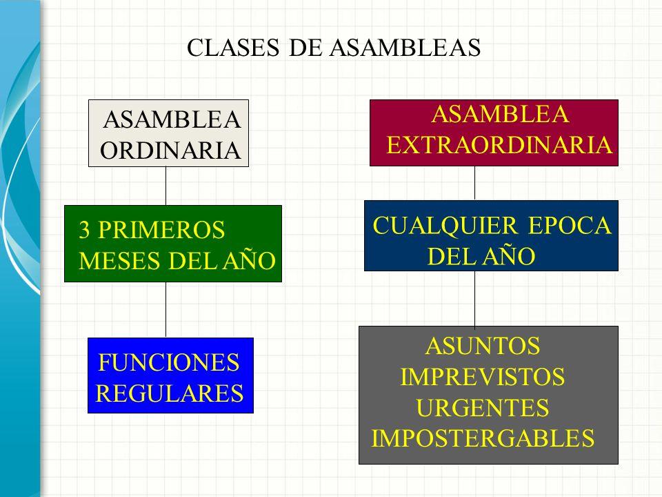 ASUNTOS IMPREVISTOS URGENTES IMPOSTERGABLES