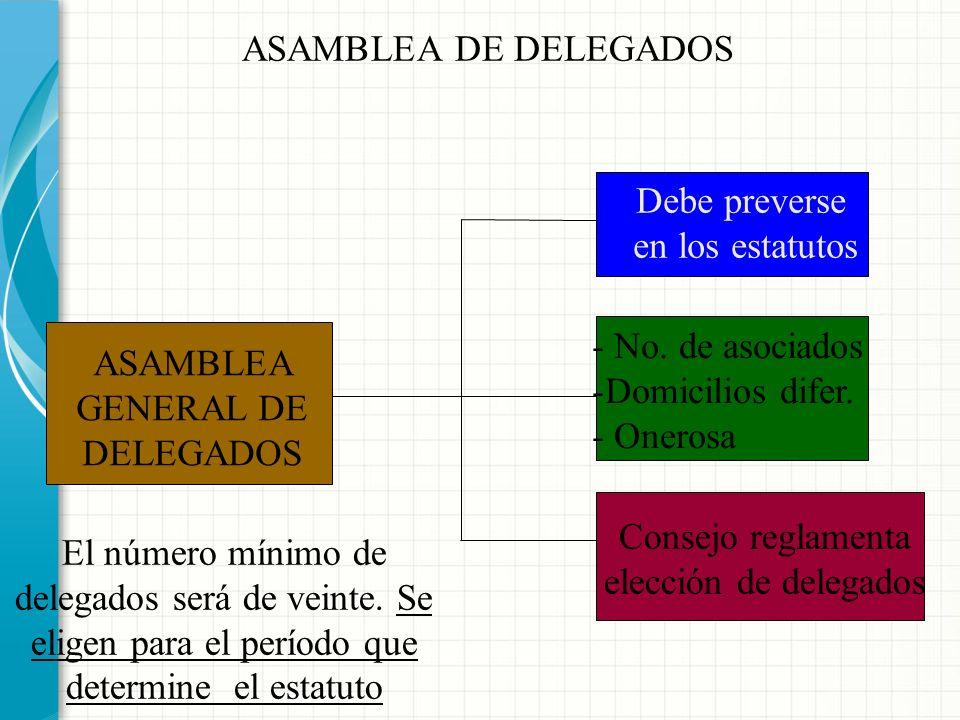 ASAMBLEA GENERAL DE DELEGADOS