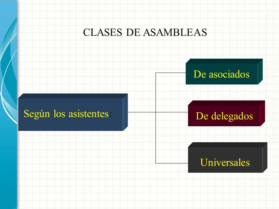 CLASES DE ASAMBLEAS De asociados Según los asistentes: De delegados Universales