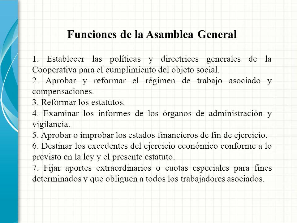 Funciones de la Asamblea General
