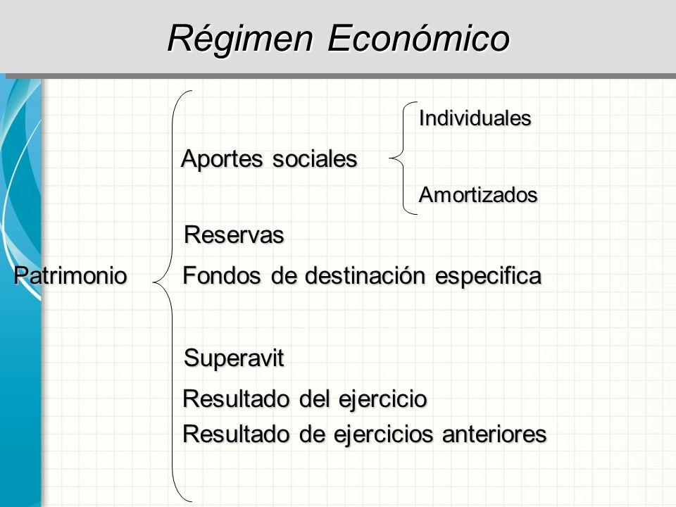 Régimen Económico Individuales Aportes sociales Amortizados Reservas