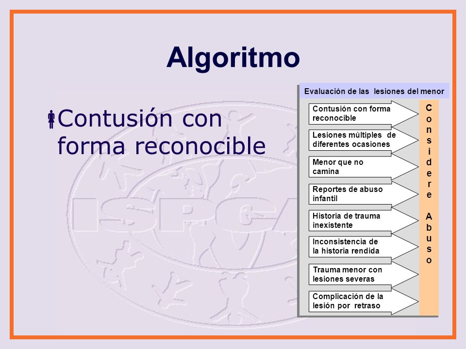 Algoritmo Contusión con forma reconocible Cons i de r e Abus o
