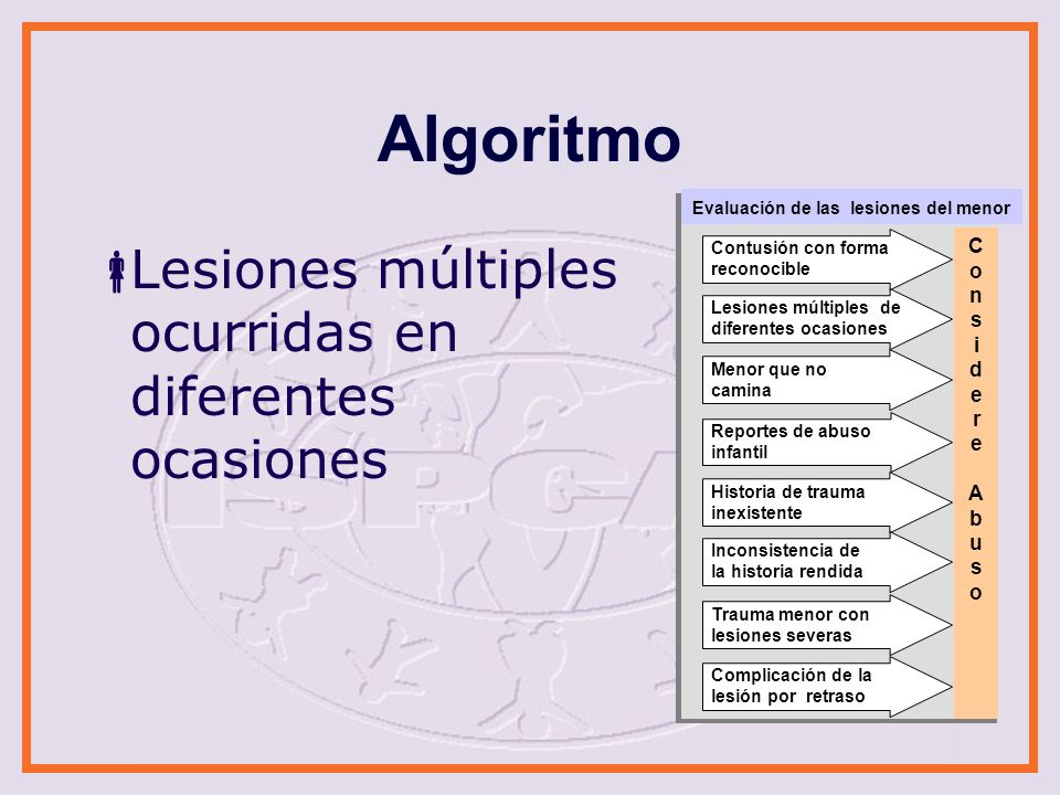Algoritmo Lesiones múltiples ocurridas en diferentes ocasiones