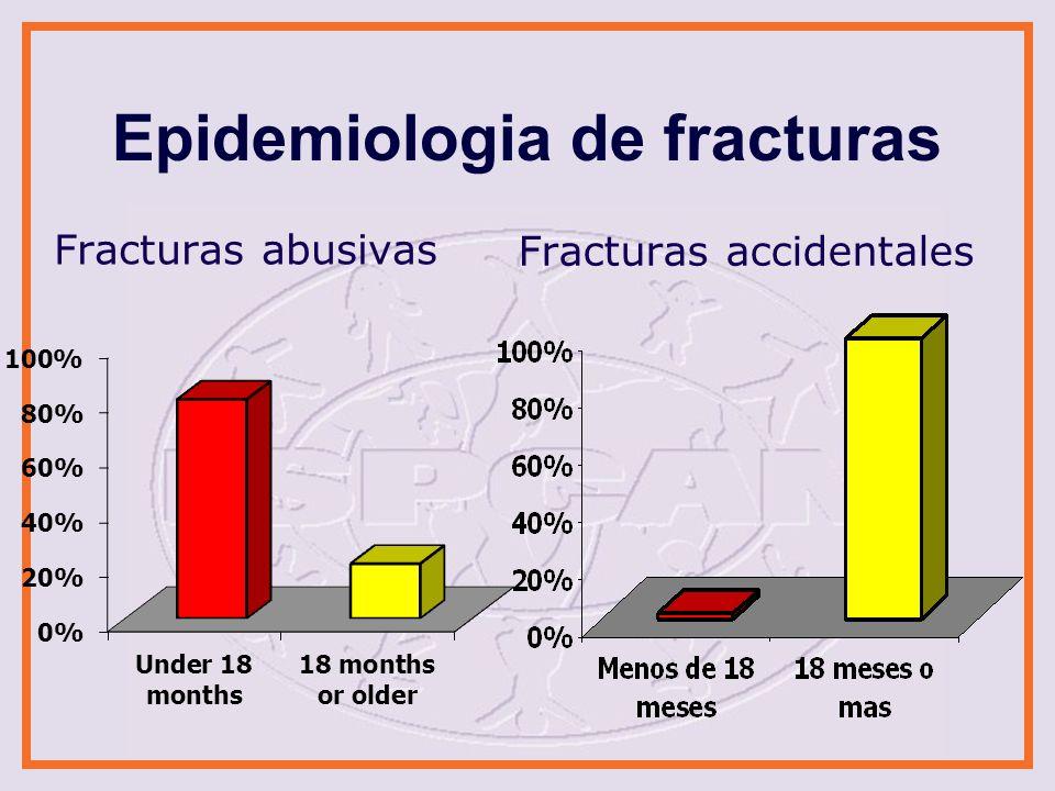 Epidemiologia de fracturas