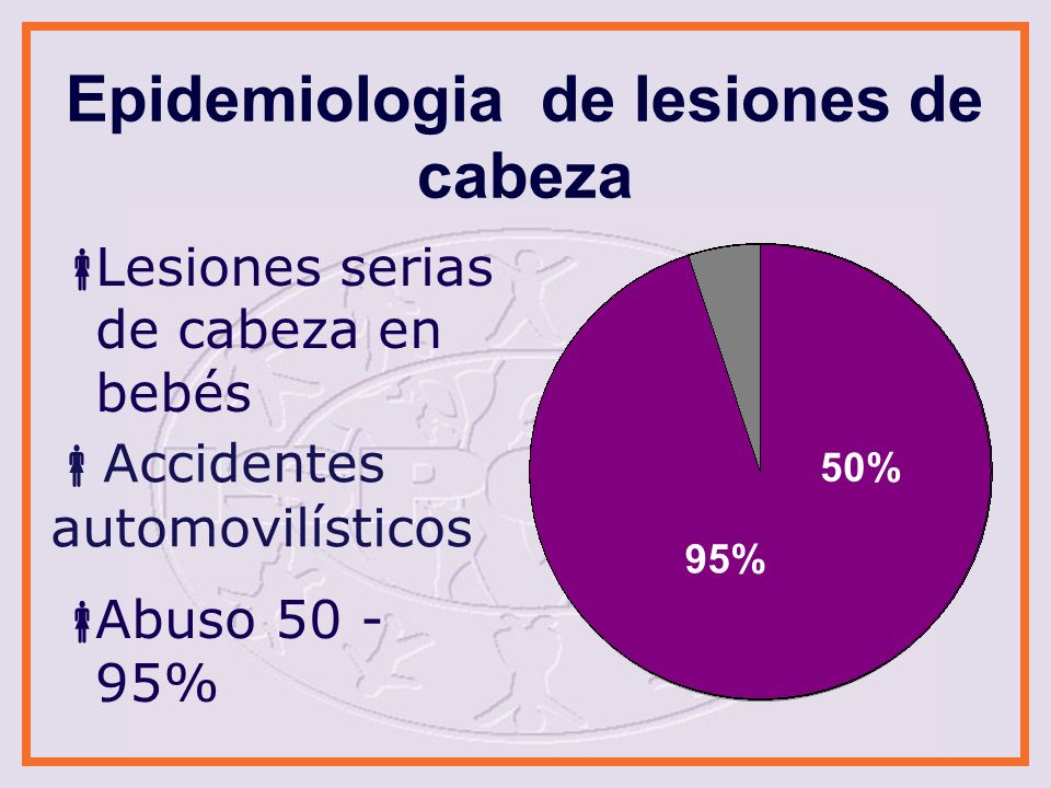 Epidemiologia de lesiones de cabeza