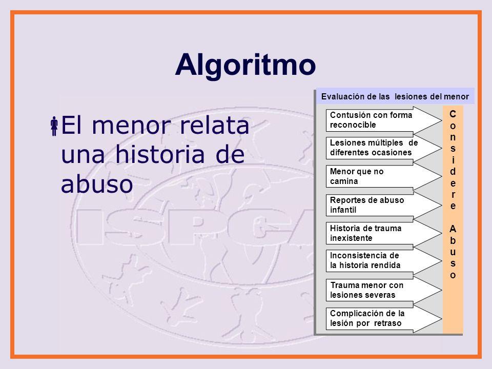 Algoritmo El menor relata una historia de abuso Cons i de r e Abus o