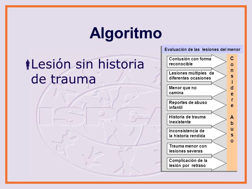 Algoritmo Lesión sin historia de trauma Cons i de r e Abus o