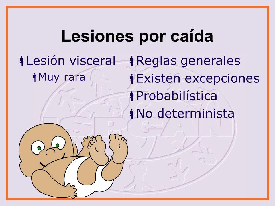 Lesiones por caída Lesión visceral Reglas generales
