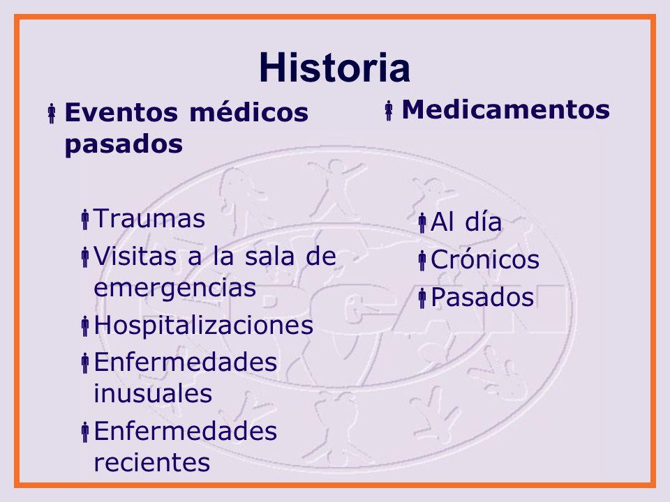 Historia Eventos médicos pasados Traumas