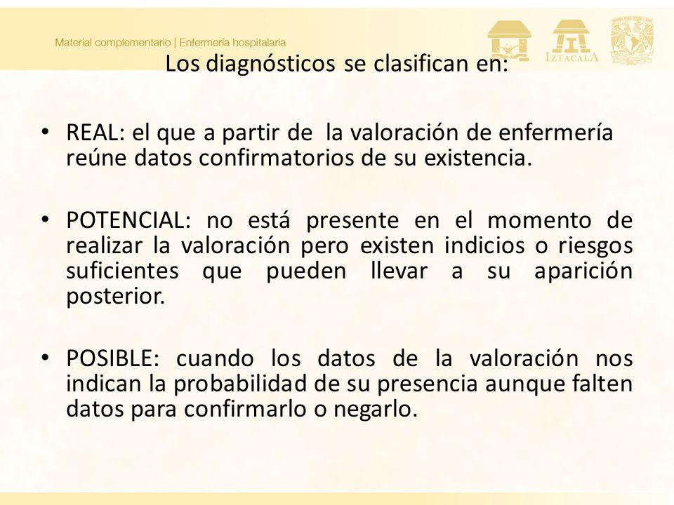 Los diagnósticos se clasifican en: