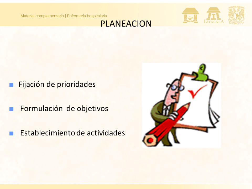 PLANEACION Fijación de prioridades Formulación de objetivos