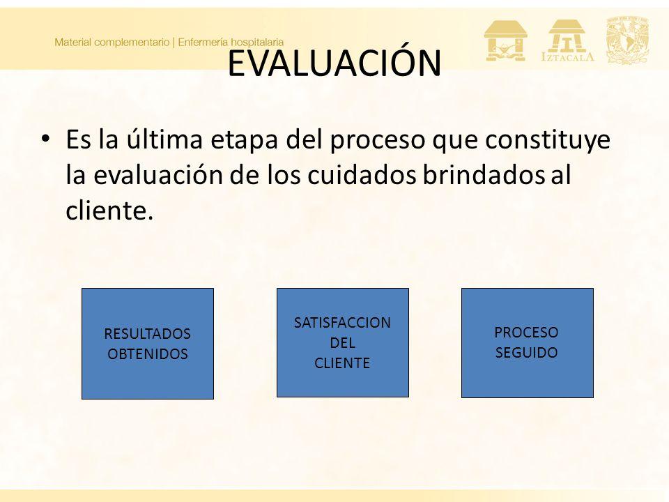 EVALUACIÓN Es la última etapa del proceso que constituye la evaluación de los cuidados brindados al cliente.