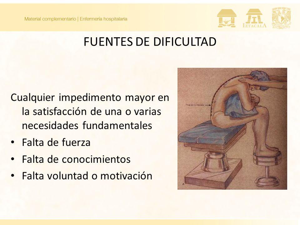 FUENTES DE DIFICULTAD Cualquier impedimento mayor en la satisfacción de una o varias necesidades fundamentales.