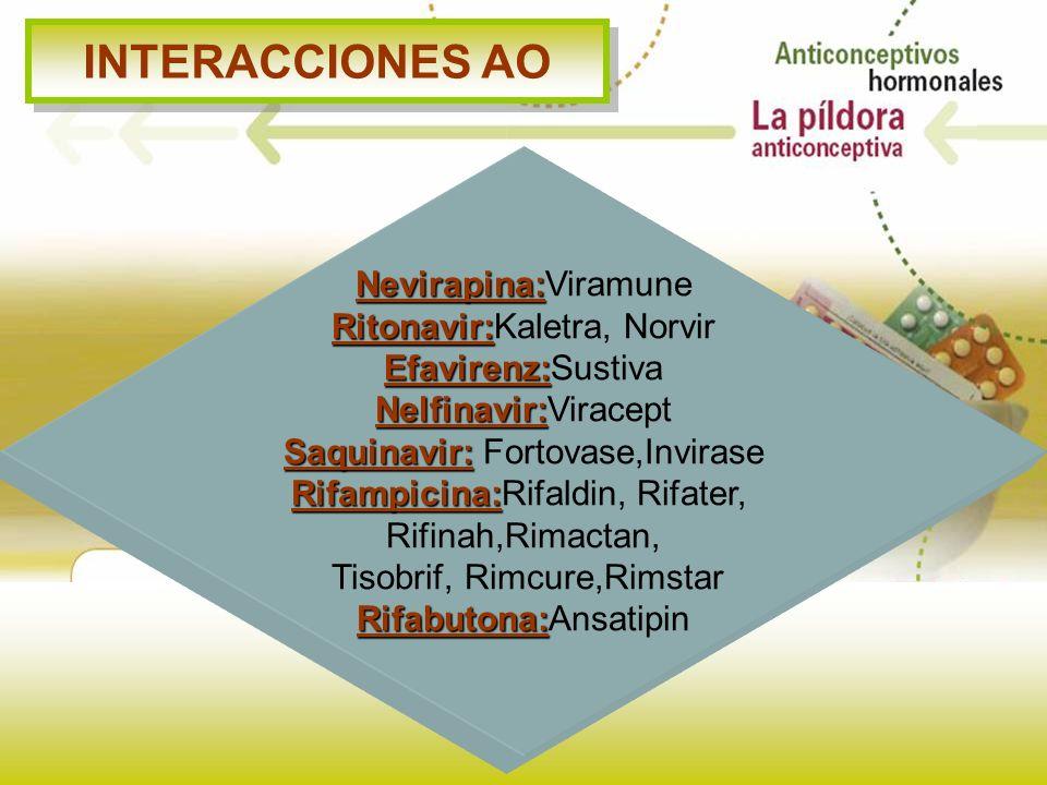 INTERACCIONES AO Nevirapina:Viramune Ritonavir:Kaletra, Norvir
