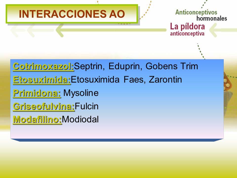 INTERACCIONES AO Cotrimoxazol:Septrin, Eduprin, Gobens Trim