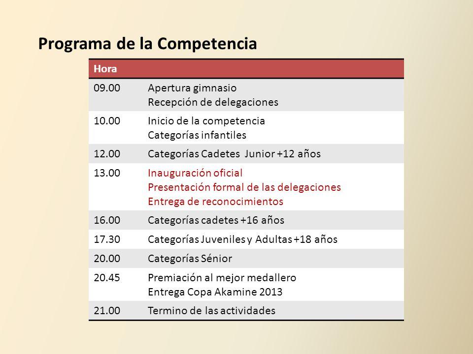 Programa de la Competencia