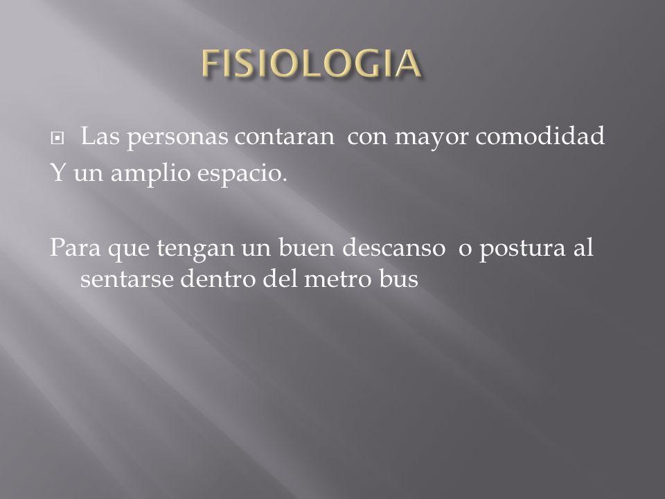 FISIOLOGIA Las personas contaran con mayor comodidad