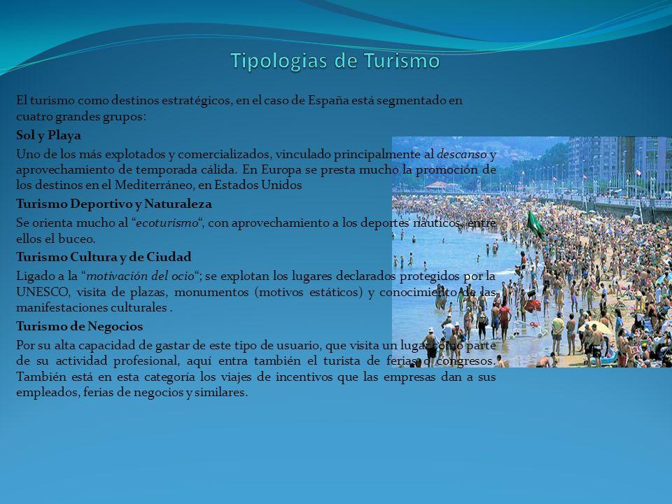 Tipologias de Turismo El turismo como destinos estratégicos, en el caso de España está segmentado en cuatro grandes grupos:
