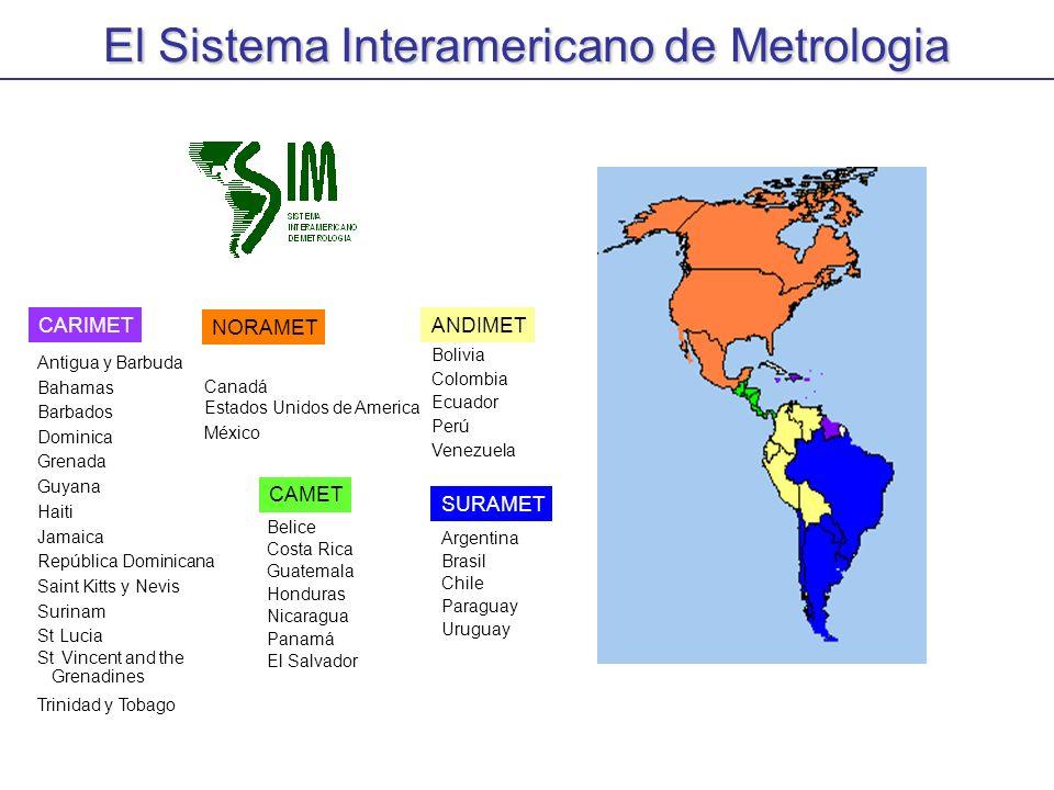 El Sistema Interamericano de Metrologia